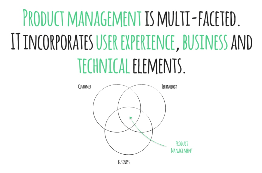 What Is Product Management.png