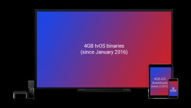 apple-tv-ipad-air-2-iphone-6s-vertical